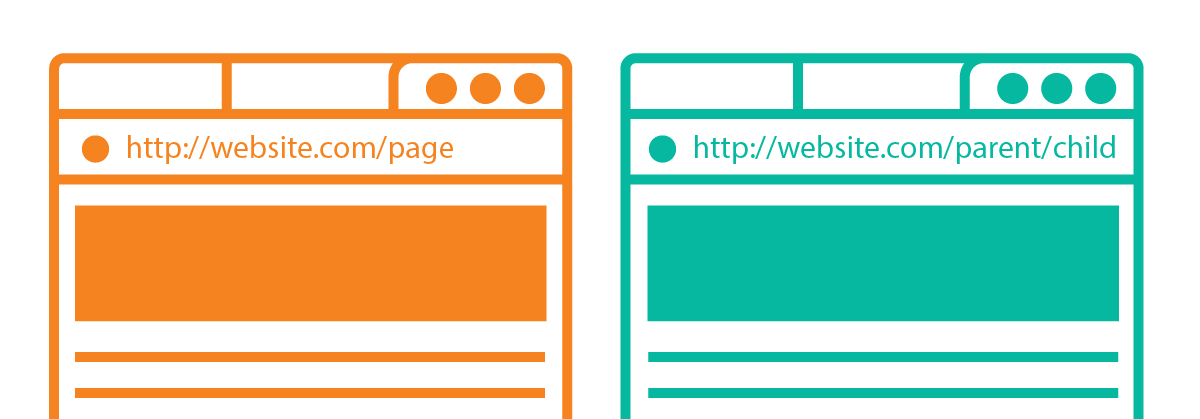Seeing your website through the eyes of a customer (Part Two)