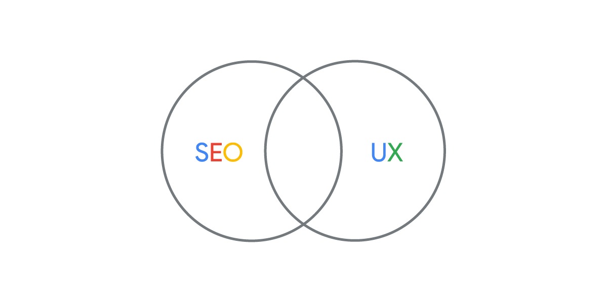 SEO and User experience overlap ven diagram